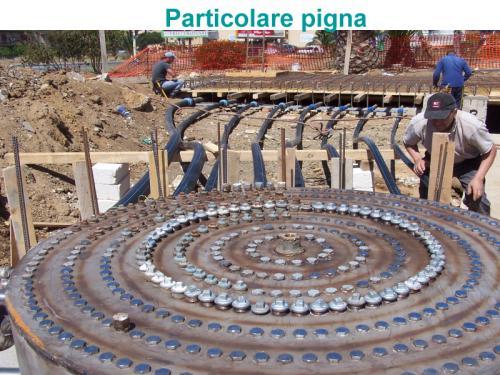 Pigna Fontana